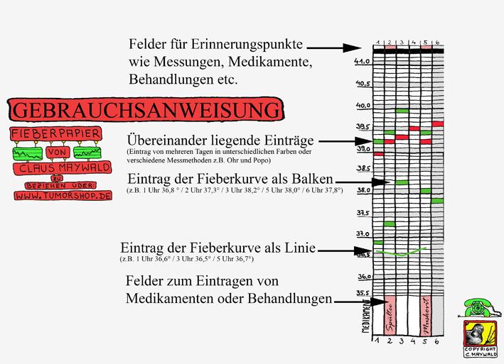 Claus Maywald Fieberpapier Gebrauchsanweisung